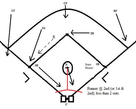 hitting  u00ab coach5150 u0026 39 s baseball  u0026 softball blog